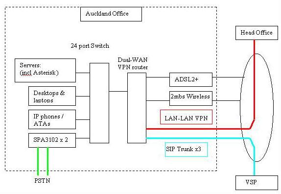 load balancing router